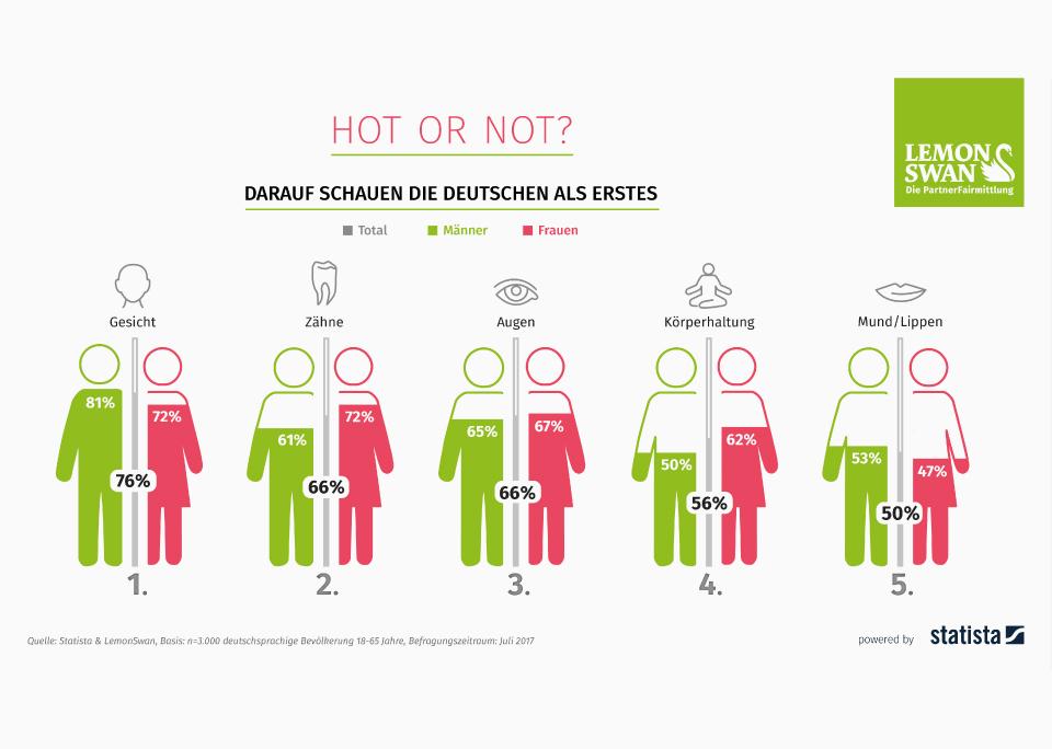 infografik zahnzusatz kann versicherung zahnzusatzversicherung