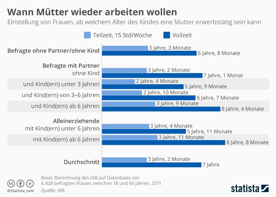 infografik-altersvorsorge-fuer-muetter-1