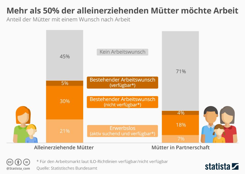 infografik-altersvorsorge-fuer-muetter-2